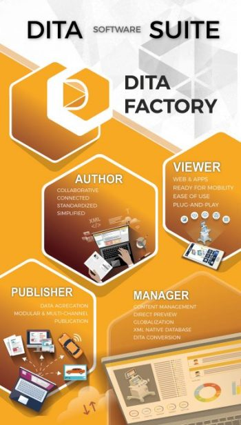 Dita Factory Suite presentation